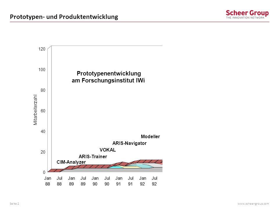 www.scheer-group.com Prototypen- und Produktentwicklung Seite 2