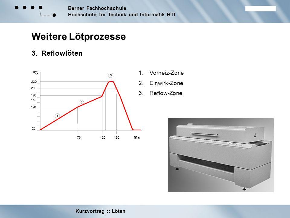 Berner Fachhochschule Hochschule für Technik und Informatik HTI Kurzvortrag :: Löten Weitere Lötprozesse 3. Reflowlöten 1.Vorheiz-Zone 2.Einwirk-Zone