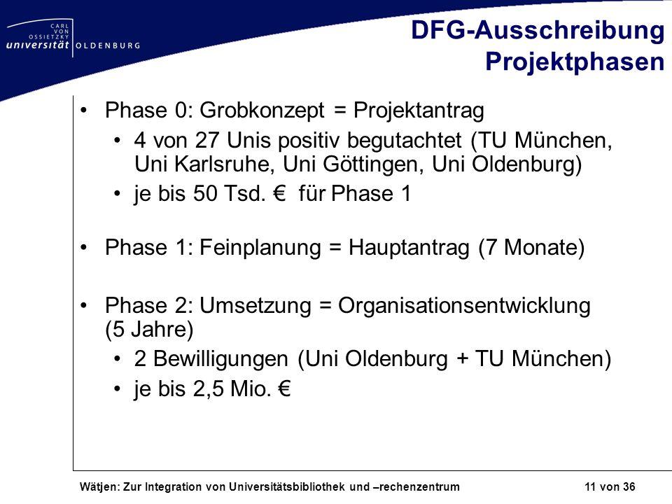 Wätjen: Zur Integration von Universitätsbibliothek und –rechenzentrum 11 von 36 DFG-Ausschreibung Projektphasen Phase 0: Grobkonzept = Projektantrag 4