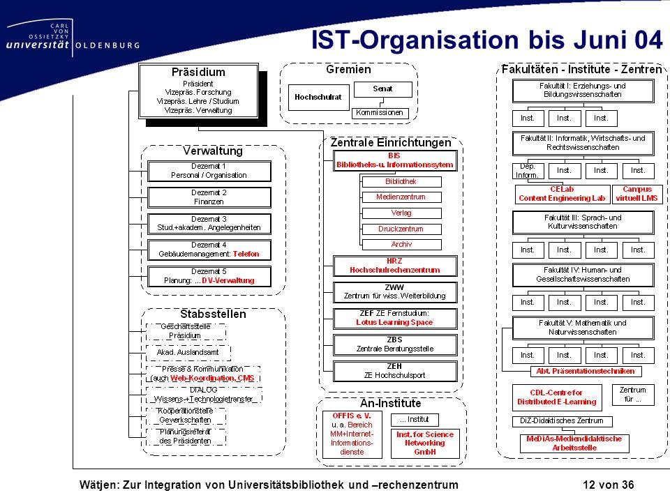 Wätjen: Zur Integration von Universitätsbibliothek und –rechenzentrum 12 von 36 IST-Organisation bis Juni 04