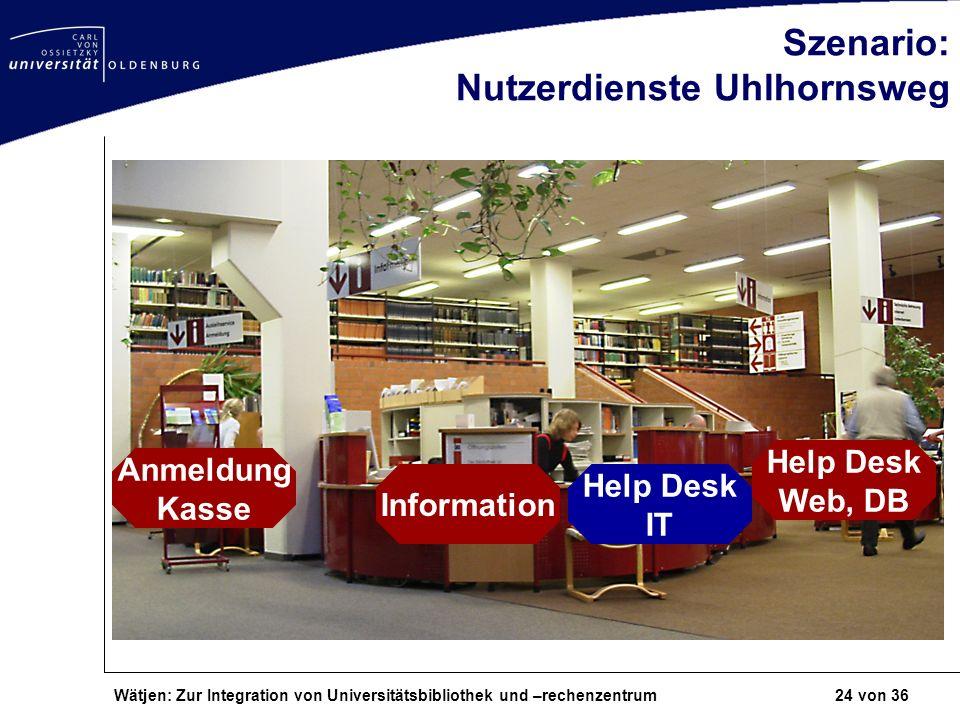Wätjen: Zur Integration von Universitätsbibliothek und –rechenzentrum 24 von 36 Szenario: Nutzerdienste Uhlhornsweg Information Help Desk Web, DB Anme