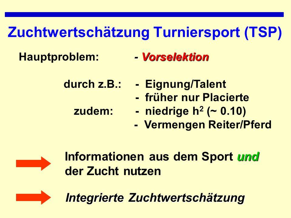 Zuchtwertschätzung Turniersport (TSP) - Vorselektion Hauptproblem: - Vorselektion durch z.B.: - Eignung/Talent - früher nur Placierte zudem: - niedrige h 2 (~ 0.10) - Vermengen Reiter/Pferd und Informationen aus dem Sport und der Zucht nutzen Integrierte Zuchtwertschätzung