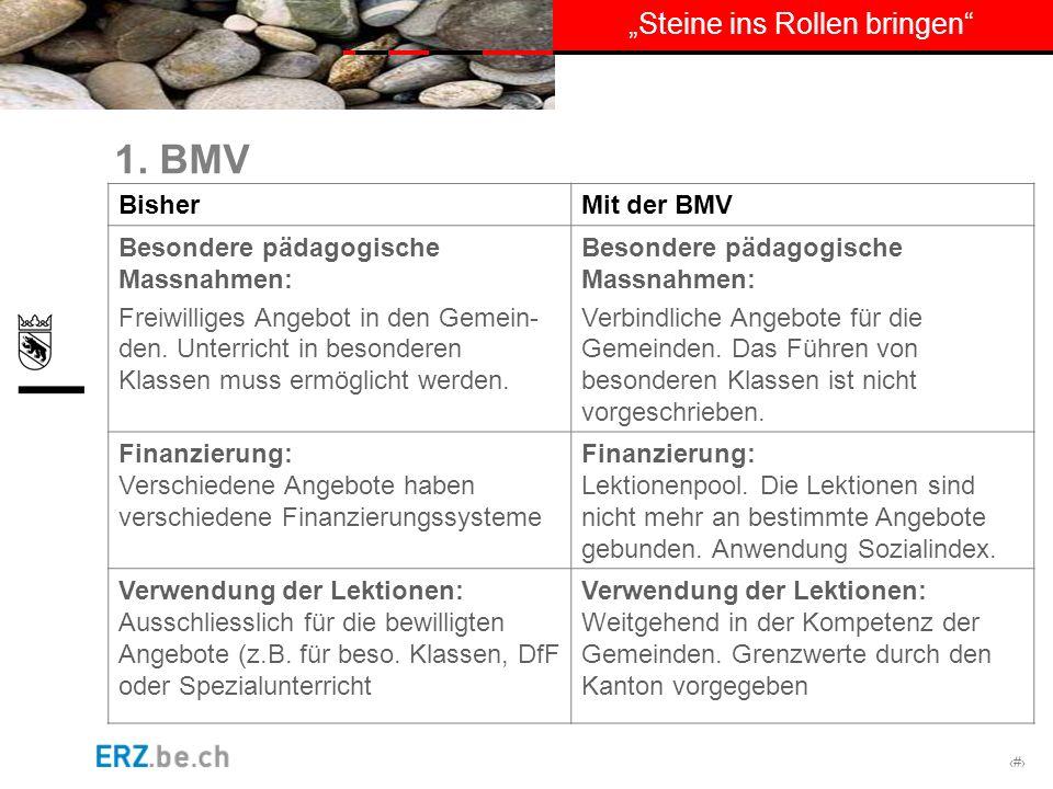 # Steine ins Rollen bringen 1. BMV BisherMit der BMV Besondere pädagogische Massnahmen: Freiwilliges Angebot in den Gemein- den. Unterricht in besonde