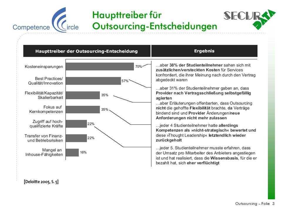 Outsourcing – Folie 3 Haupttreiber für Outsourcing-Entscheidungen