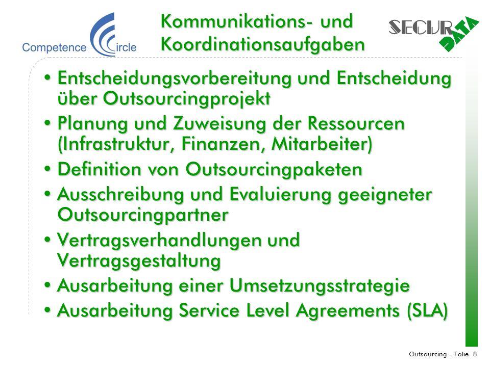 Outsourcing – Folie 8 Kommunikations- und Koordinationsaufgaben Entscheidungsvorbereitung und Entscheidung über OutsourcingprojektEntscheidungsvorbereitung und Entscheidung über Outsourcingprojekt Planung und Zuweisung der Ressourcen (Infrastruktur, Finanzen, Mitarbeiter)Planung und Zuweisung der Ressourcen (Infrastruktur, Finanzen, Mitarbeiter) Definition von OutsourcingpaketenDefinition von Outsourcingpaketen Ausschreibung und Evaluierung geeigneter OutsourcingpartnerAusschreibung und Evaluierung geeigneter Outsourcingpartner Vertragsverhandlungen und VertragsgestaltungVertragsverhandlungen und Vertragsgestaltung Ausarbeitung einer UmsetzungsstrategieAusarbeitung einer Umsetzungsstrategie Ausarbeitung Service Level Agreements (SLA)Ausarbeitung Service Level Agreements (SLA)
