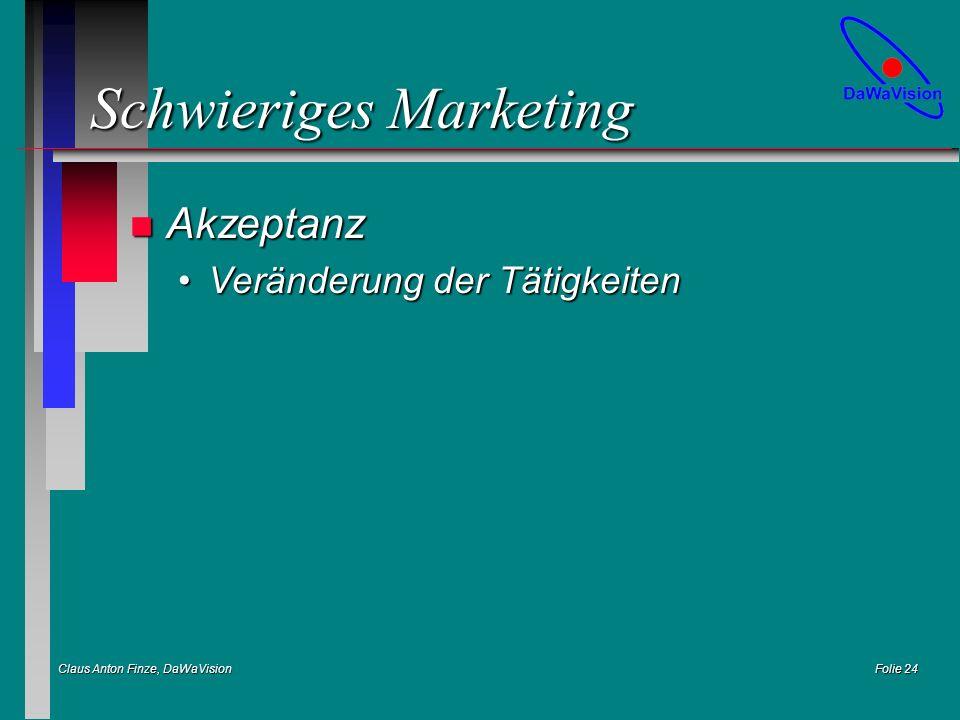 Claus Anton Finze, DaWaVision Folie 24 Schwieriges Marketing n Akzeptanz Veränderung der TätigkeitenVeränderung der Tätigkeiten