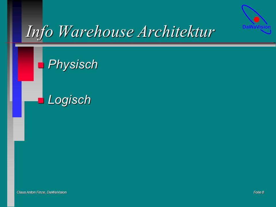 Claus Anton Finze, DaWaVision Folie 9 Info Warehouses (physisch) Data Marts DaWa