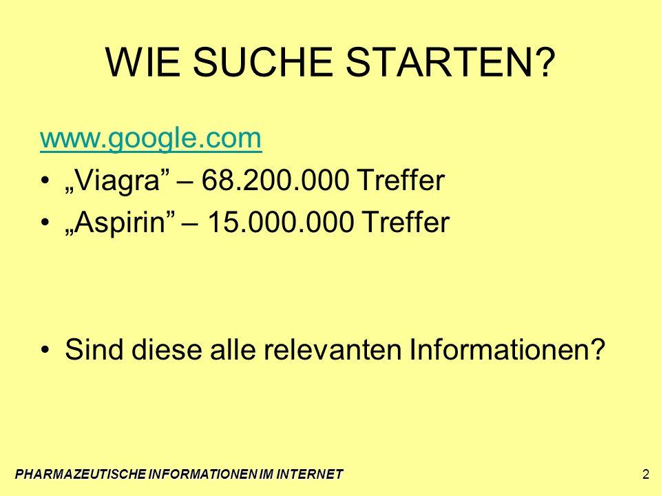 PHARMAZEUTISCHE INFORMATIONEN IM INTERNET2 WIE SUCHE STARTEN? www.google.com Viagra – 68.200.000 Treffer Aspirin – 15.000.000 Treffer Sind diese alle