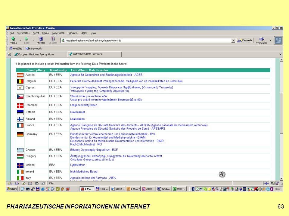 PHARMAZEUTISCHE INFORMATIONEN IM INTERNET63