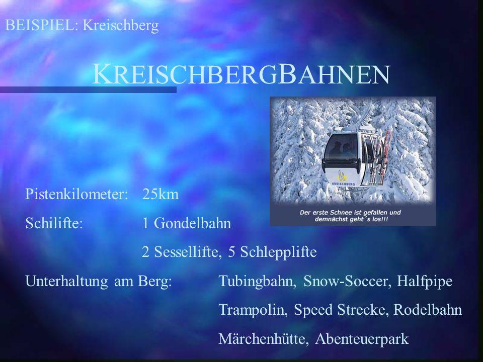 BEISPIEL: Kreischberg Pistenkilometer: 25km Schilifte: 1 Gondelbahn 2 Sessellifte, 5 Schlepplifte Unterhaltung am Berg:Tubingbahn, Snow-Soccer, Halfpipe Trampolin, Speed Strecke, Rodelbahn Märchenhütte, Abenteuerpark K REISCHBERG B AHNEN