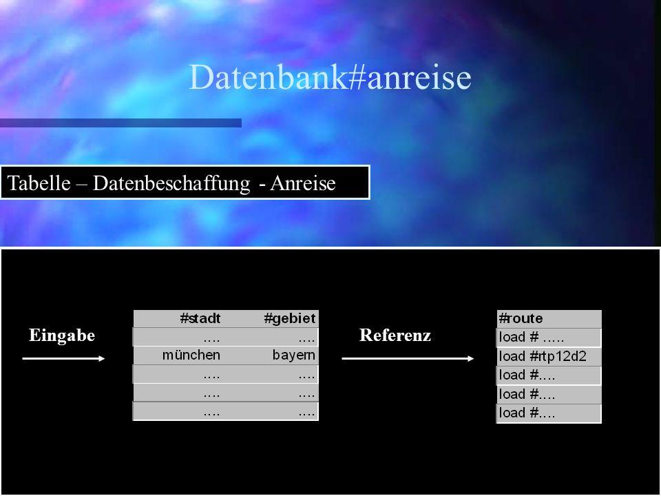 Datenbank#anreise Tabelle – Datenbeschaffung - Anreise EingabeReferenz