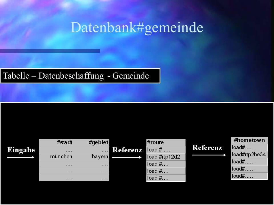 Eingabe Referenz Datenbank#gemeinde Tabelle – Datenbeschaffung - Gemeinde