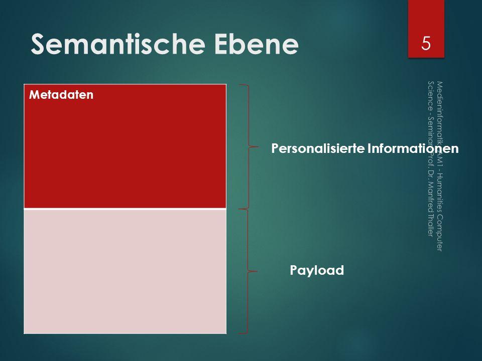Semantische Ebene 5 Metadaten Payload Personalisierte Informationen Medieninformatik - AM1 - Humanities Computer Science - Seminar - Prof. Dr. Manfred
