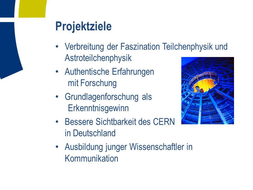Projektziele Verbreitung der Faszination Teilchenphysik und Astroteilchenphysik Authentische Erfahrungen mit Forschung Grundlagenforschung als Erkenntnisgewinn Bessere Sichtbarkeit des CERN in Deutschland Ausbildung junger Wissenschaftler in Kommunikation