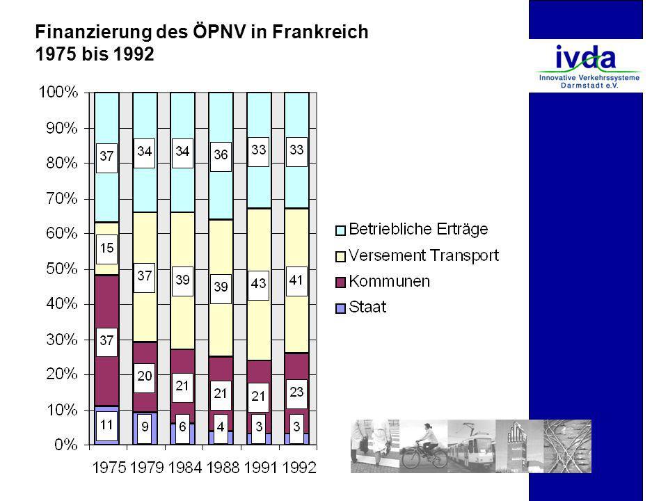 Finanzierung des ÖPNV in Frankreich 1975 bis 1992