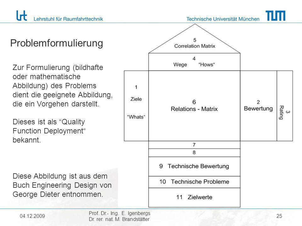 04.12.2009 Prof. Dr.- Ing. E. Igenbergs Dr. rer. nat. M. Brandstätter 25 Problemformulierung Zur Formulierung (bildhafte oder mathematische Abbildung)