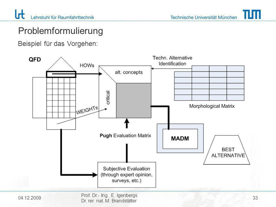 04.12.2009 Prof. Dr.- Ing. E. Igenbergs Dr. rer. nat. M. Brandstätter 33 Problemformulierung Beispiel für das Vorgehen:
