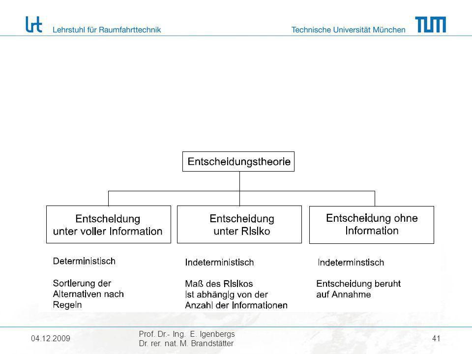 04.12.2009 Prof. Dr.- Ing. E. Igenbergs Dr. rer. nat. M. Brandstätter 41