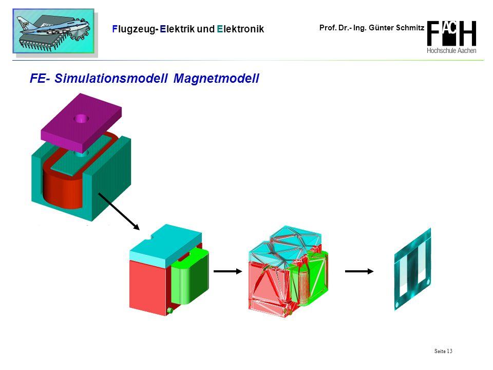 Prof. Dr.- Ing. Günter Schmitz Flugzeug- Elektrik und Elektronik Seite 13 FE- Simulationsmodell Magnetmodell