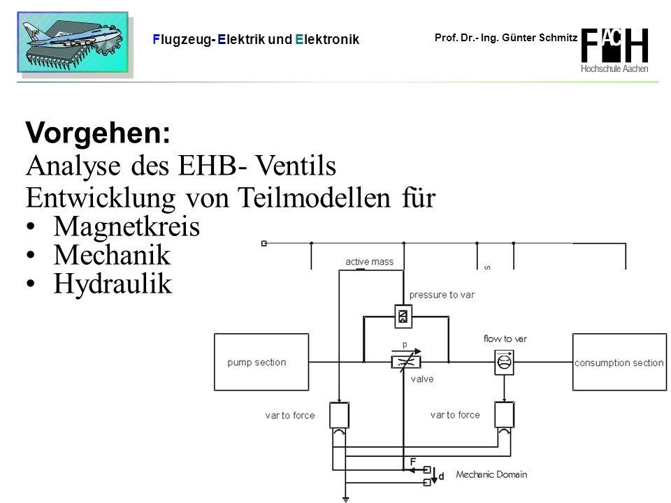 Prof. Dr.- Ing. Günter Schmitz Flugzeug- Elektrik und Elektronik Seite 18 Vorgehen: Analyse des EHB- Ventils Entwicklung von Teilmodellen für Magnetkr