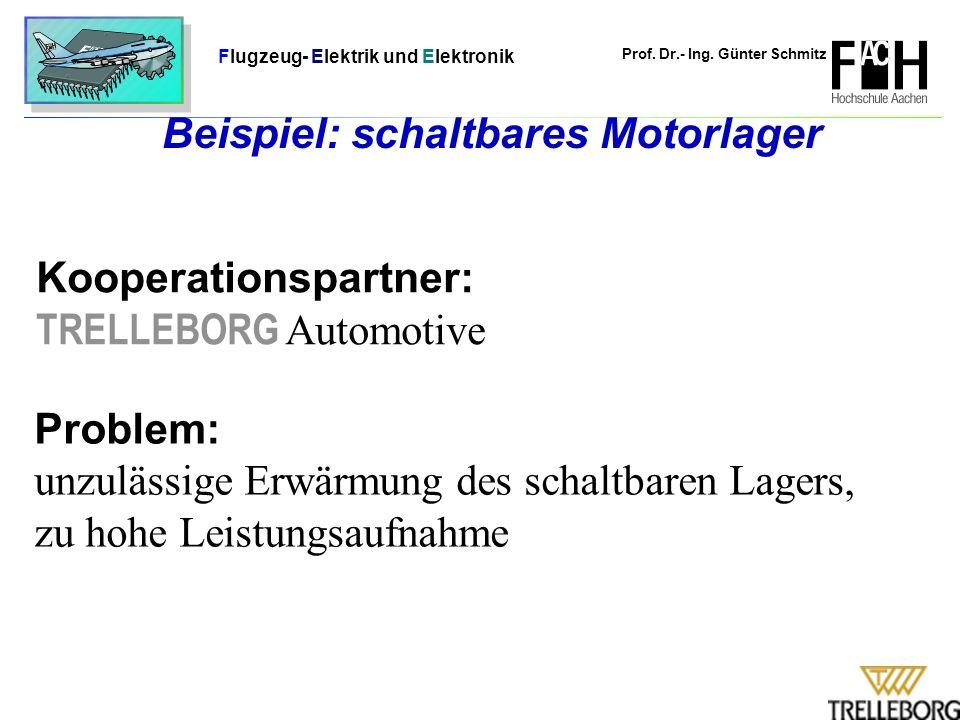 Prof. Dr.- Ing. Günter Schmitz Flugzeug- Elektrik und Elektronik Seite 20 Beispiel: schaltbares Motorlager Kooperationspartner: TRELLEBORG Automotive
