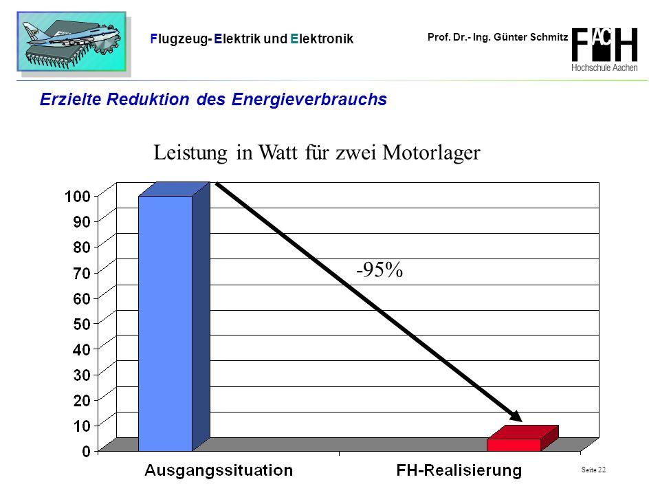 Prof. Dr.- Ing. Günter Schmitz Flugzeug- Elektrik und Elektronik Seite 22 Erzielte Reduktion des Energieverbrauchs -95% Leistung in Watt für zwei Moto