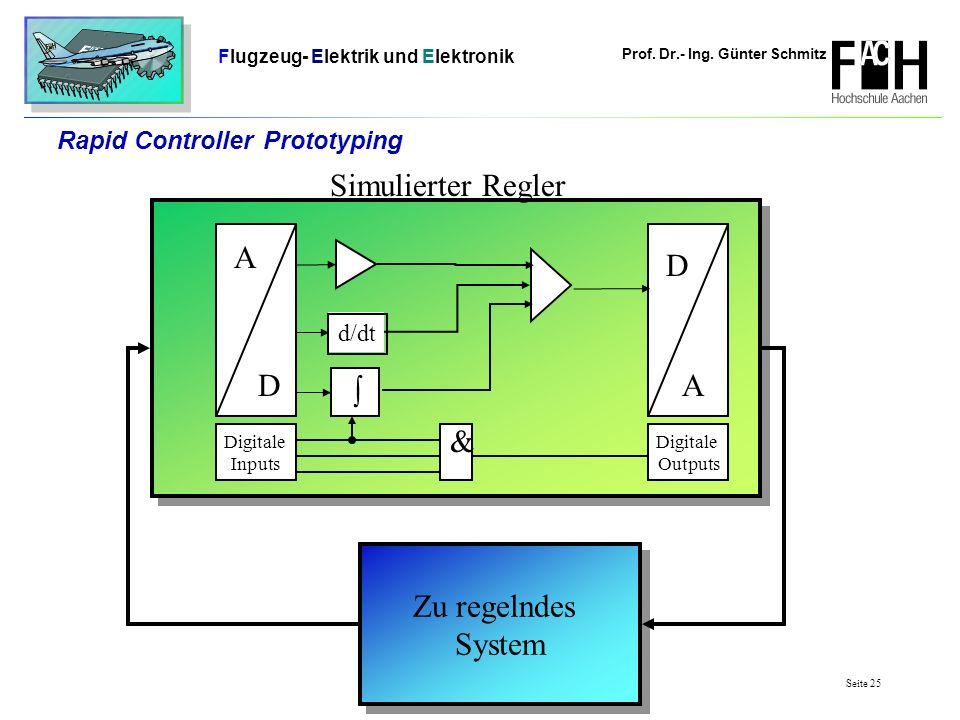 Prof. Dr.- Ing. Günter Schmitz Flugzeug- Elektrik und Elektronik Seite 25 Rapid Controller Prototyping A DA D Zu regelndes System Digitale Inputs Digi