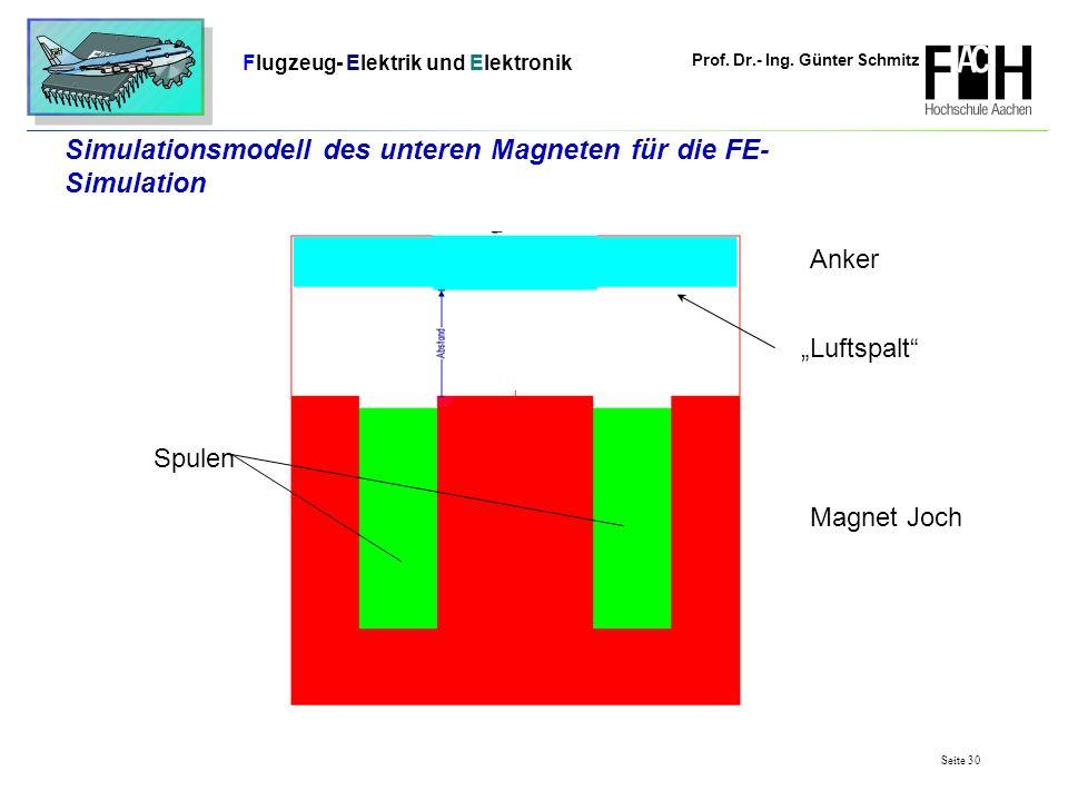 Prof. Dr.- Ing. Günter Schmitz Flugzeug- Elektrik und Elektronik Seite 30 Simulationsmodell des unteren Magneten für die FE- Simulation Anker Magnet J
