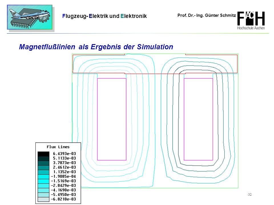 Prof. Dr.- Ing. Günter Schmitz Flugzeug- Elektrik und Elektronik Seite 32 Magnetflußlinien als Ergebnis der Simulation