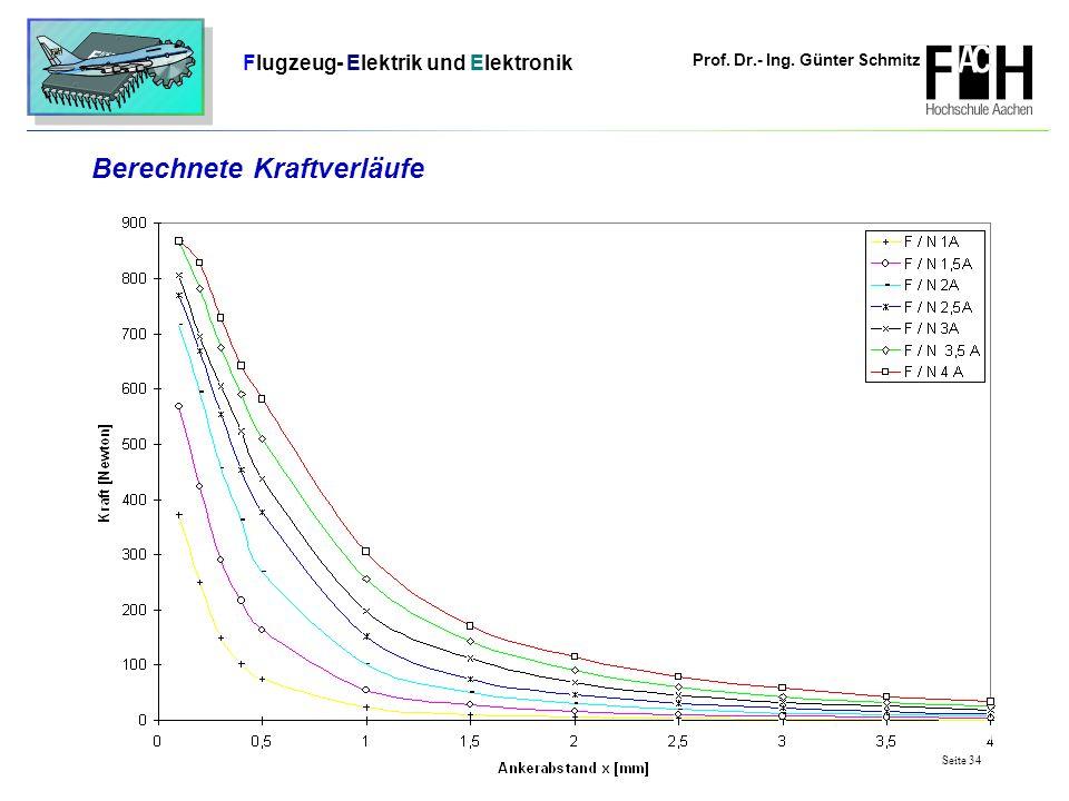 Prof. Dr.- Ing. Günter Schmitz Flugzeug- Elektrik und Elektronik Seite 34 Berechnete Kraftverläufe x/mm Force [N]