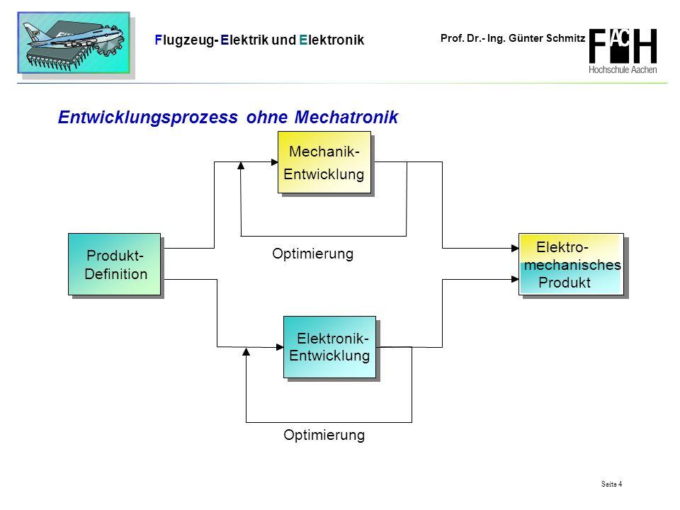Prof. Dr.- Ing. Günter Schmitz Flugzeug- Elektrik und Elektronik Seite 4 Entwicklungsprozess ohne Mechatronik Produkt- Definition Mechanik- Entwicklun
