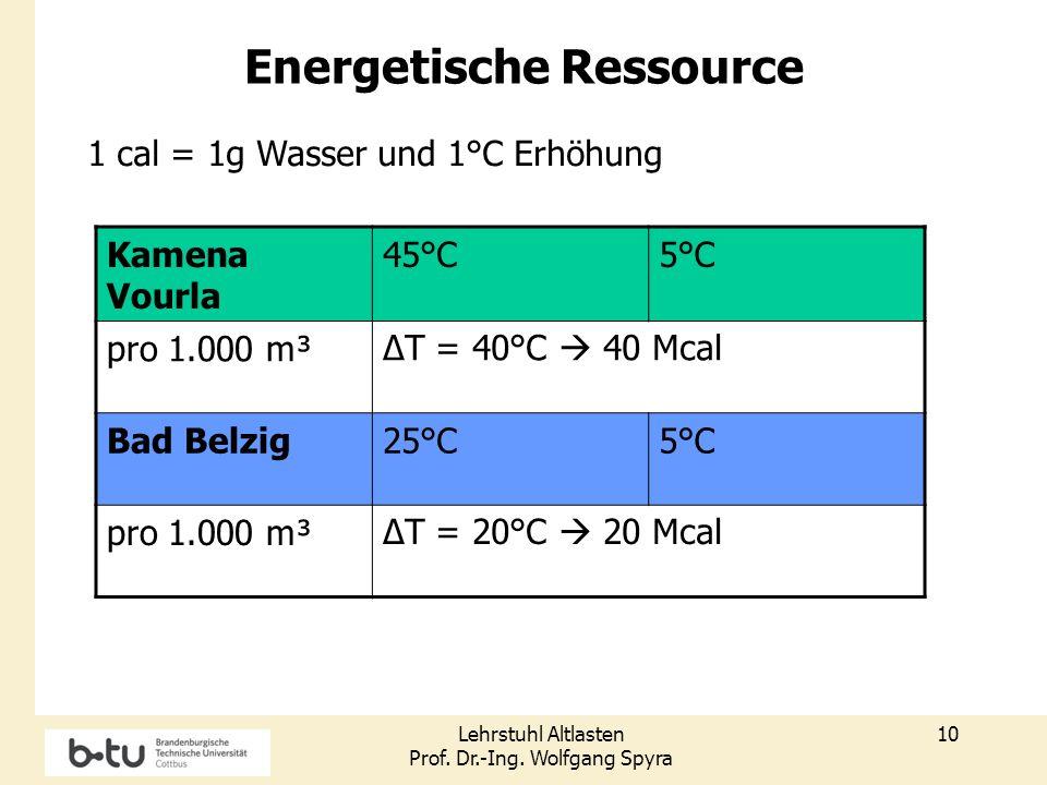 Lehrstuhl Altlasten Prof. Dr.-Ing. Wolfgang Spyra 10 Energetische Ressource 1 cal = 1g Wasser und 1°C Erhöhung Kamena Vourla 45°C5°C pro 1.000 m³ΔT =