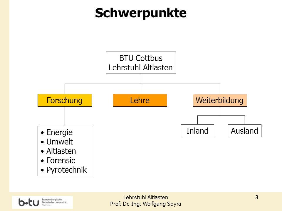 Lehrstuhl Altlasten Prof. Dr.-Ing. Wolfgang Spyra 3 Schwerpunkte BTU Cottbus Lehrstuhl Altlasten ForschungLehreWeiterbildung InlandAusland Energie Umw