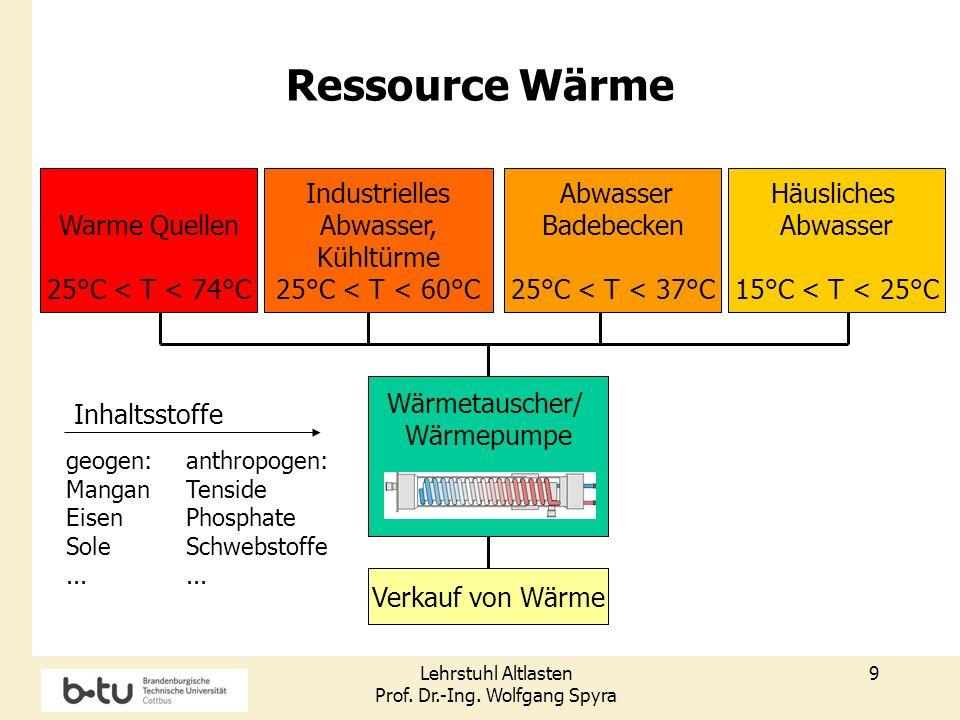 Lehrstuhl Altlasten Prof. Dr.-Ing. Wolfgang Spyra 9 Ressource Wärme Abwasser Badebecken 25°C < T < 37°C Warme Quellen 25°C < T < 74°C Häusliches Abwas