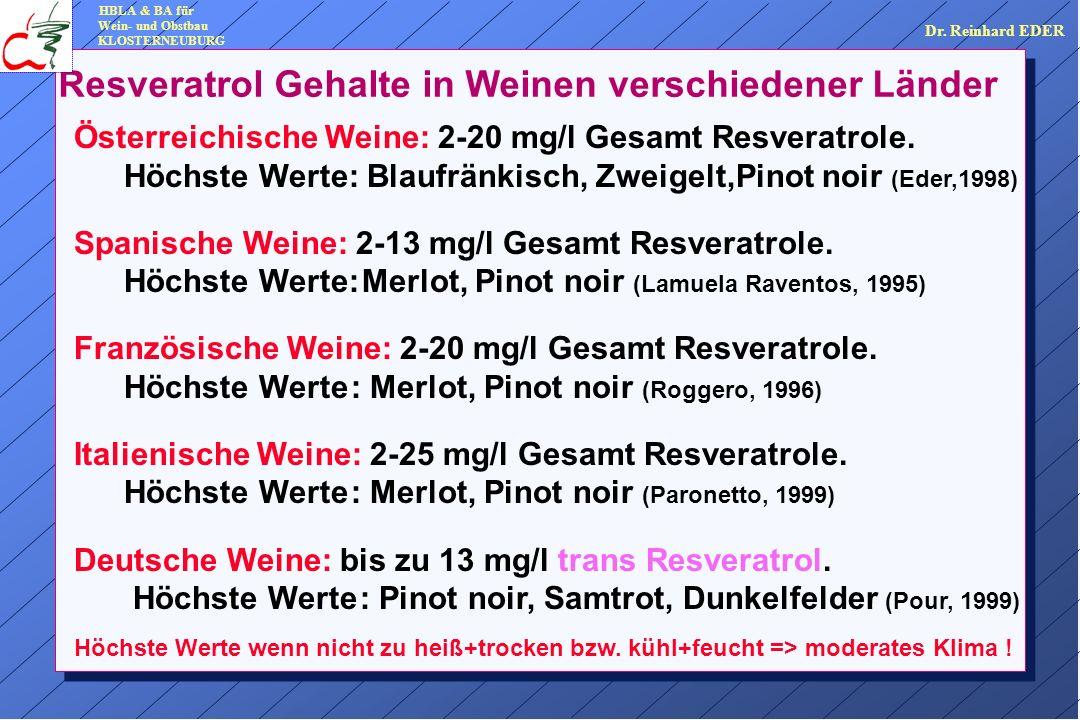 Resveratrol Gehalte in Weinen verschiedener Länder Österreichische Weine: 2-20 mg/l Gesamt Resveratrole.