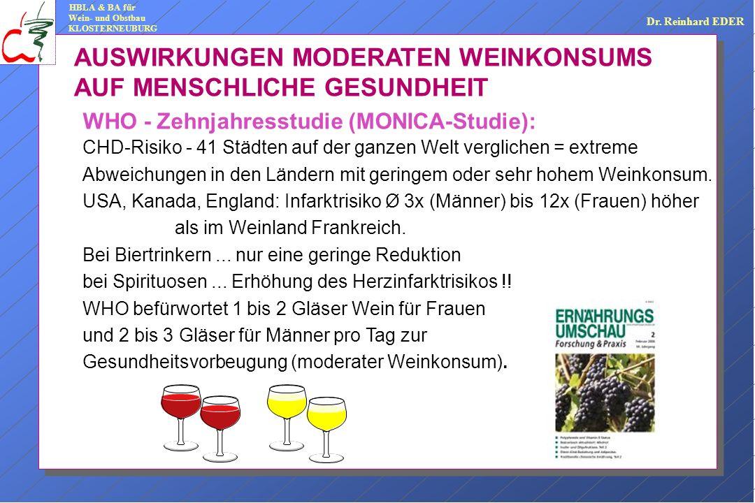 AUSWIRKUNGEN MODERATEN WEINKONSUMS AUF MENSCHLICHE GESUNDHEIT WHO - Zehnjahresstudie (MONICA-Studie): CHD-Risiko - 41 Städten auf der ganzen Welt verglichen = extreme Abweichungen in den Ländern mit geringem oder sehr hohem Weinkonsum.