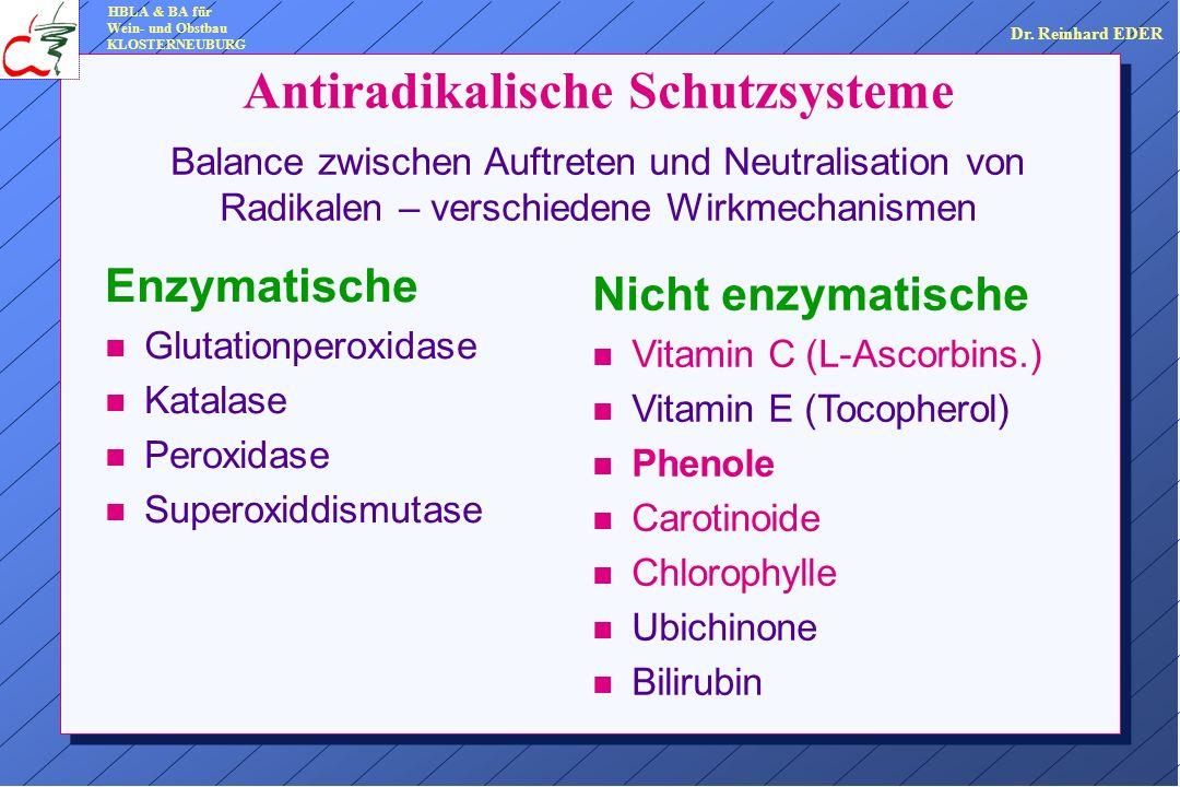 Antiradikalische Schutzsysteme Balance zwischen Auftreten und Neutralisation von Radikalen – verschiedene Wirkmechanismen Enzymatische n Glutationperoxidase n Katalase n Peroxidase n Superoxiddismutase Nicht enzymatische n Vitamin C (L-Ascorbins.) n Vitamin E (Tocopherol) n Phenole n Carotinoide n Chlorophylle n Ubichinone n Bilirubin HBLA & BA für Wein- und Obstbau KLOSTERNEUBURG Dr.