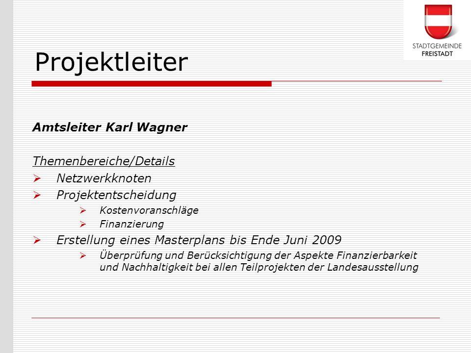 Amtsleiter Karl Wagner Themenbereiche/Details Netzwerkknoten Projektentscheidung Kostenvoranschläge Finanzierung Erstellung eines Masterplans bis Ende