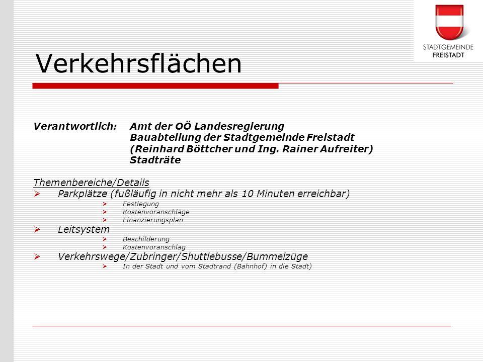 Verantwortlich:Amt der OÖ Landesregierung Bauabteilung der Stadtgemeinde Freistadt (Reinhard Böttcher und Ing. Rainer Aufreiter) Stadträte Themenberei