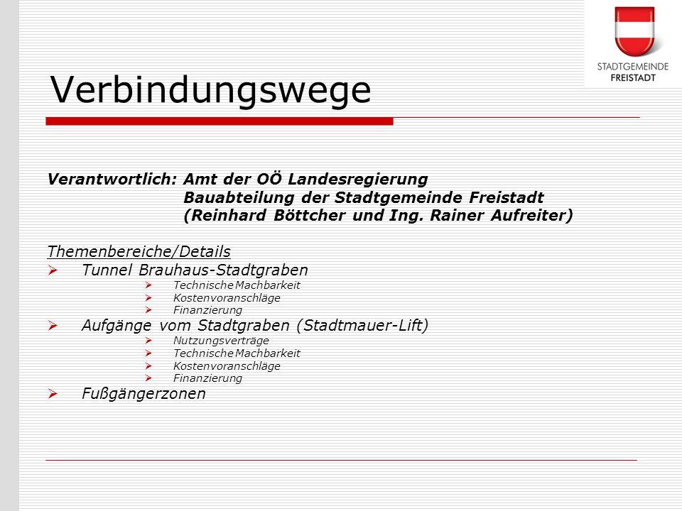 Verantwortlich: Gruppe FLIP und Stadtgemeinde Freistadt Themenbereiche/Details Auswahl Machbarkeit Nutzungsverträge Infrastruktur Kostenvoranschläge Finanzierungsplan Stadterlebnis Reihen
