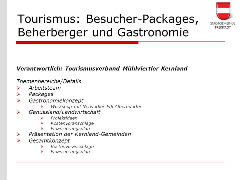 Verantwortlich: Tourismusverband Mühlviertler Kernland Themenbereiche/Details Arbeitsteam Packages Gastronomiekonzept Workshop mit Networker Edi Alber