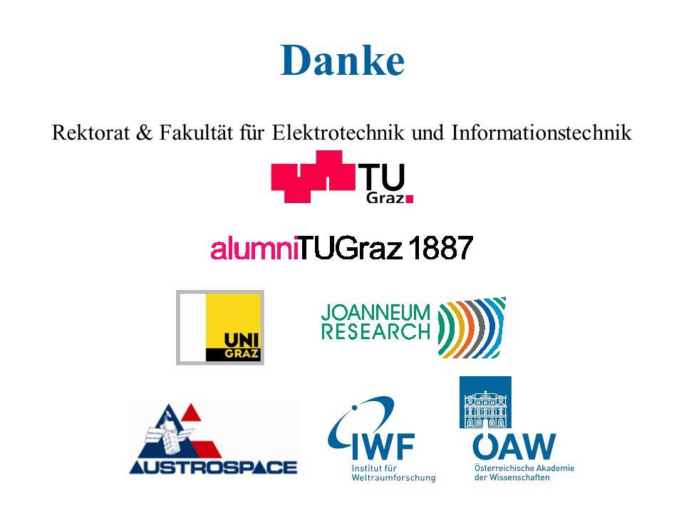 Danke Rektorat & Fakultät für Elektrotechnik und Informationstechnik
