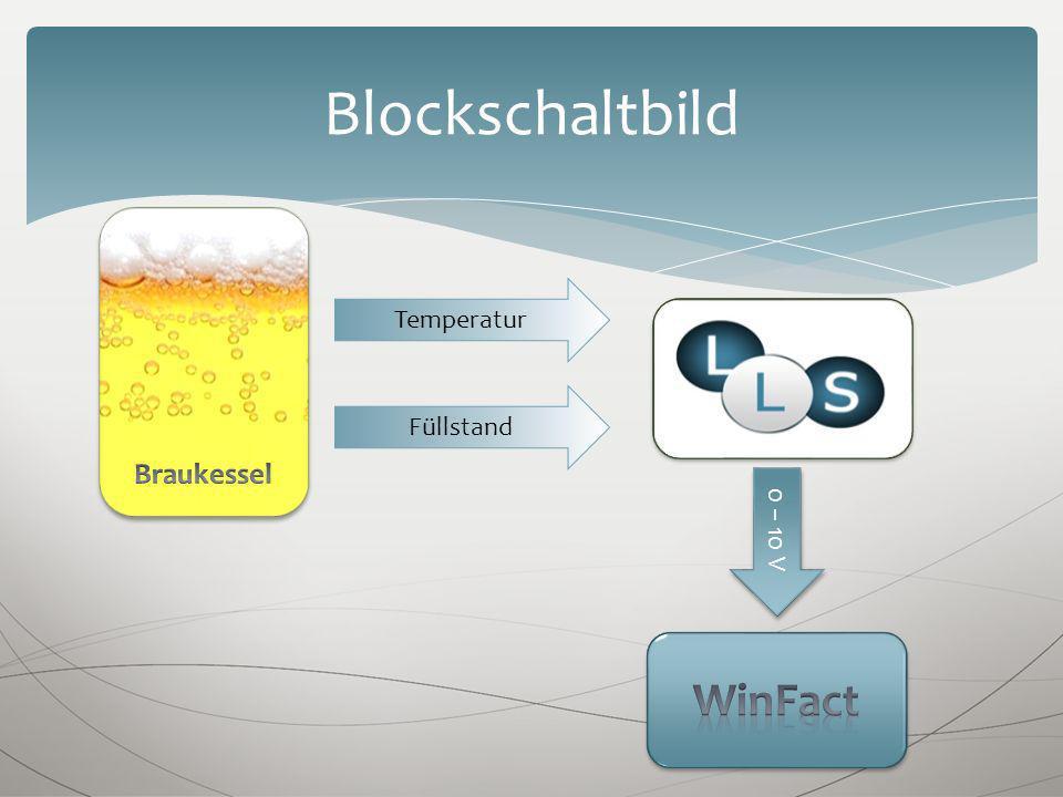 Blockschaltbild Temperatur Füllstand 0 – 10 V