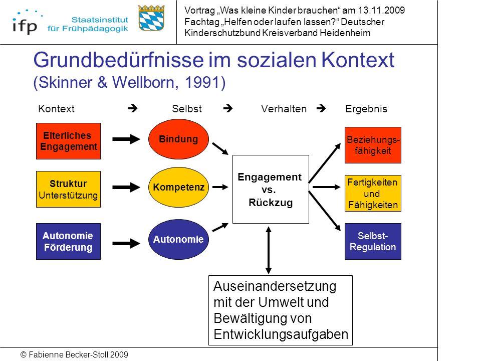 © Fabienne Becker-Stoll 2009 Vortrag Was kleine Kinder brauchen am 13.11.2009 Fachtag Helfen oder laufen lassen.
