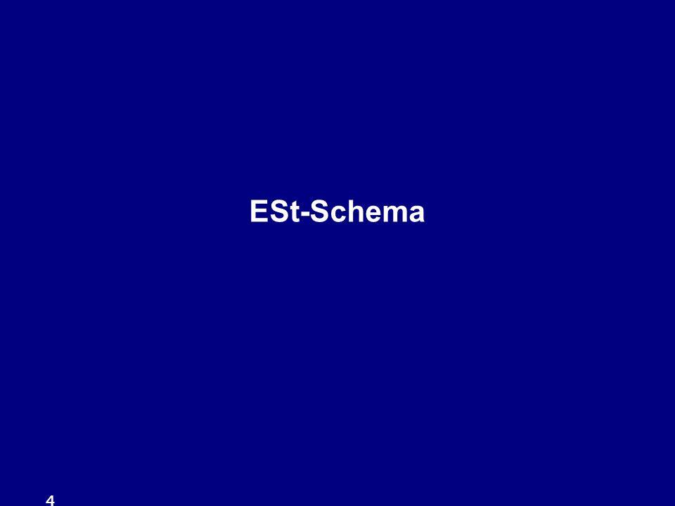 Inhalt 5 ESt-Schema Persönliche Verhältnisse 7 Einkünfte Zu versteuerndes Einkommen