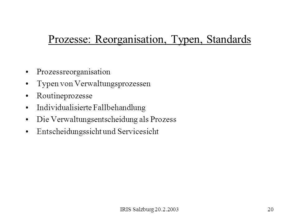 IRIS Salzburg 20.2.200320 Prozesse: Reorganisation, Typen, Standards Prozessreorganisation Typen von Verwaltungsprozessen Routineprozesse Individualis
