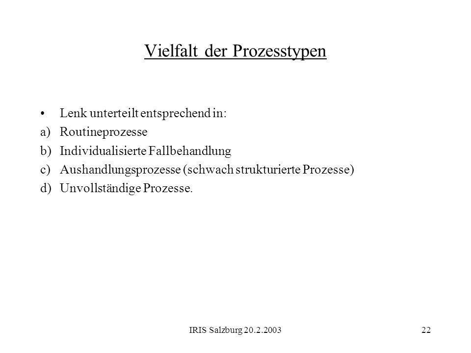 IRIS Salzburg 20.2.200322 Vielfalt der Prozesstypen Lenk unterteilt entsprechend in: a)Routineprozesse b)Individualisierte Fallbehandlung c)Aushandlun
