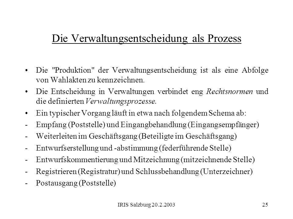 IRIS Salzburg 20.2.200325 Die Verwaltungsentscheidung als Prozess Die