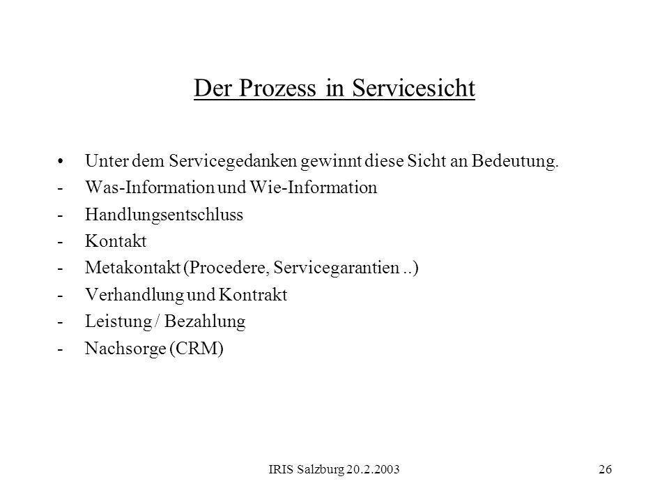IRIS Salzburg 20.2.200326 Der Prozess in Servicesicht Unter dem Servicegedanken gewinnt diese Sicht an Bedeutung. -Was-Information und Wie-Information