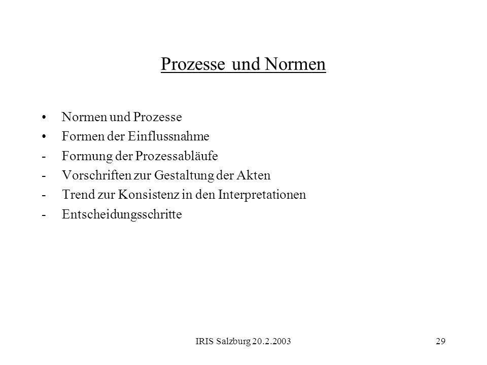 IRIS Salzburg 20.2.200329 Prozesse und Normen Normen und Prozesse Formen der Einflussnahme -Formung der Prozessabläufe -Vorschriften zur Gestaltung de